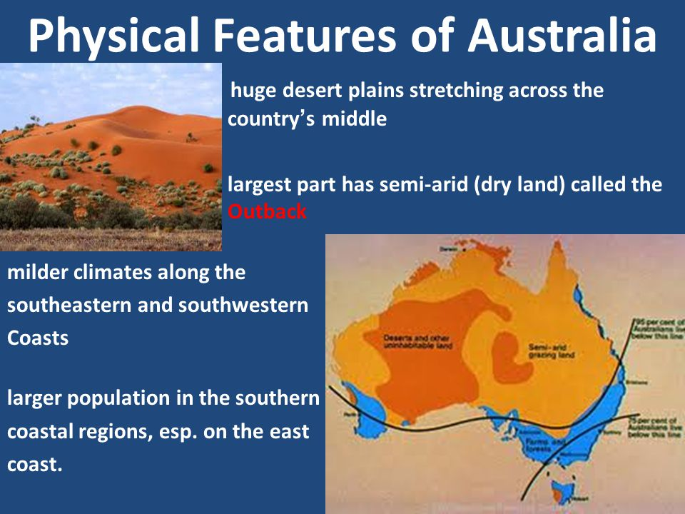 Physical Features of Australia