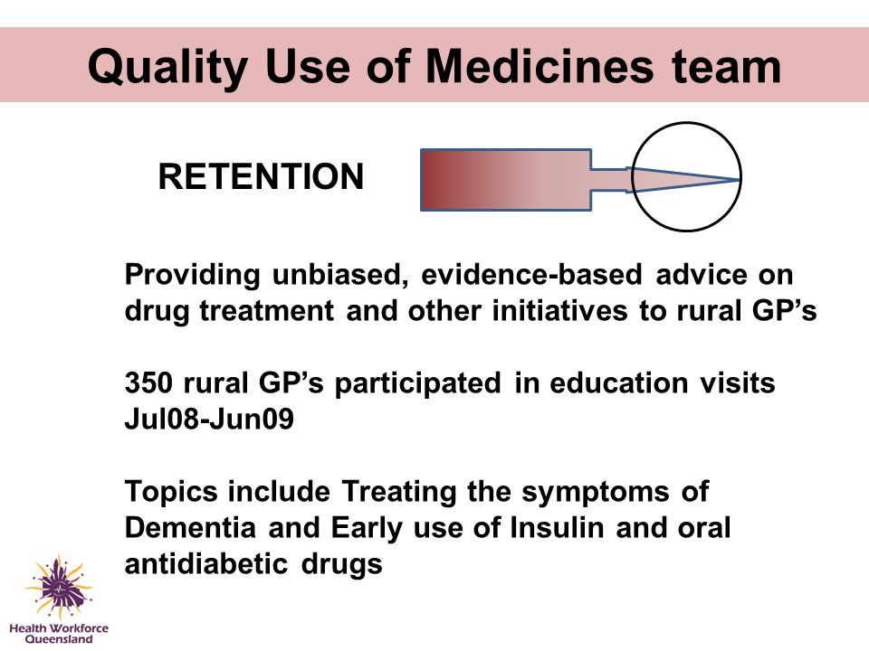 Quality Use of Medicines team