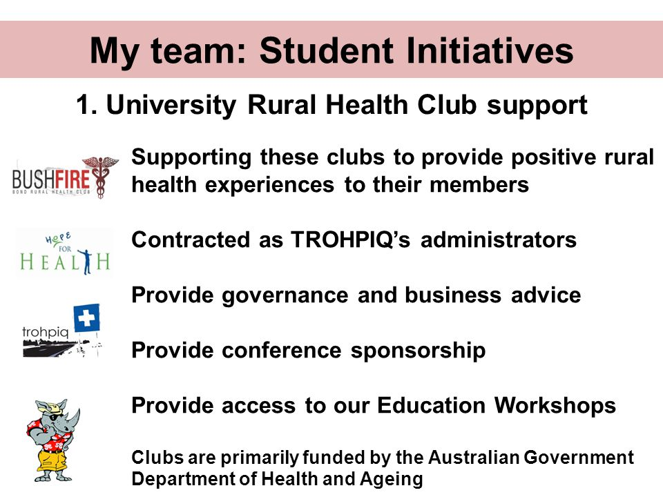 My team: Student Initiatives 1. University Rural Health Club support