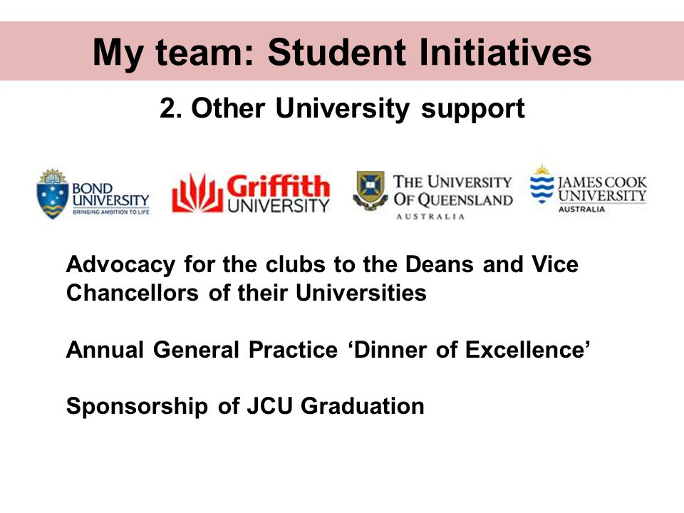 My team: Student Initiatives 2. Other University support