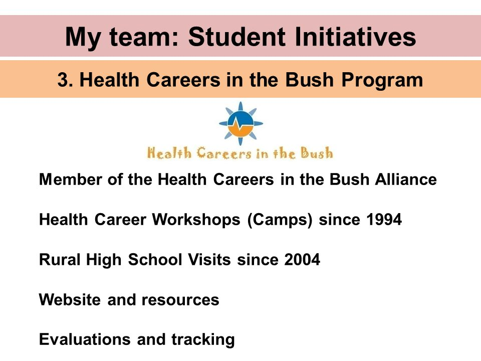 My team: Student Initiatives 3. Health Careers in the Bush Program