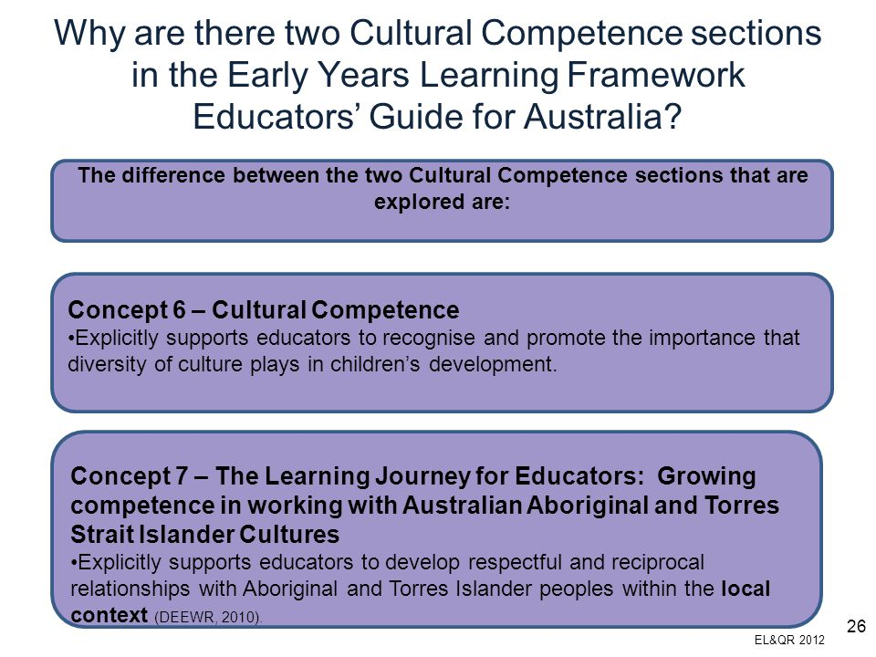 Why are there two Cultural Competence sections in the Early Years Learning Framework Educators' Guide for Australia