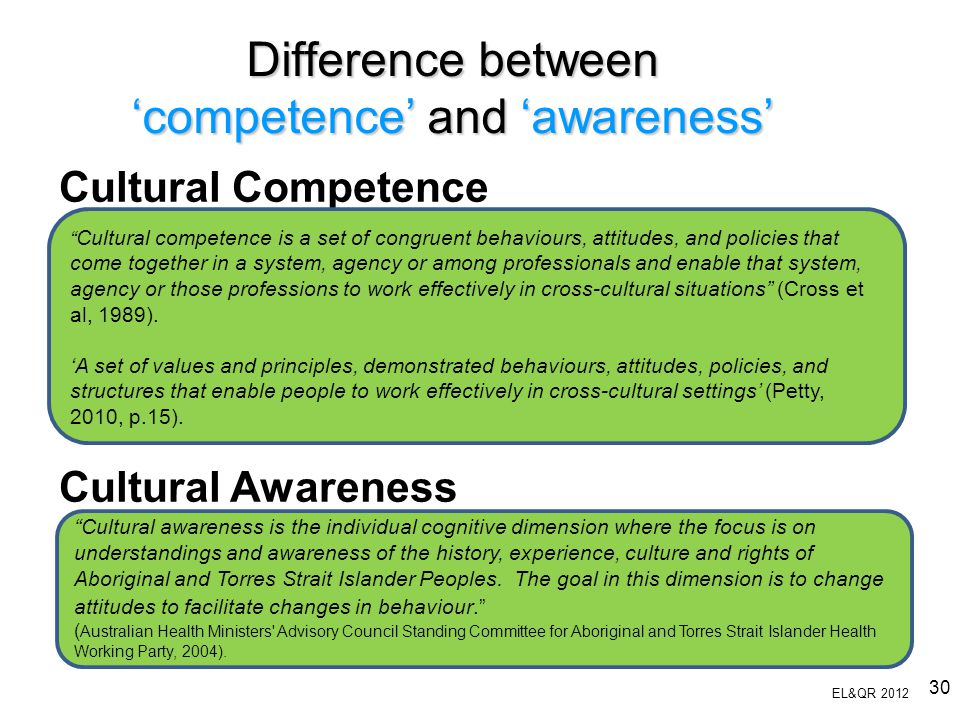Difference between 'competence' and 'awareness'