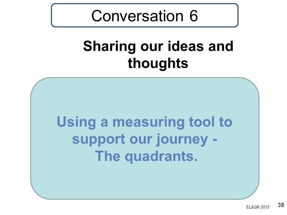Conversation 6 Sharing our ideas and thoughts