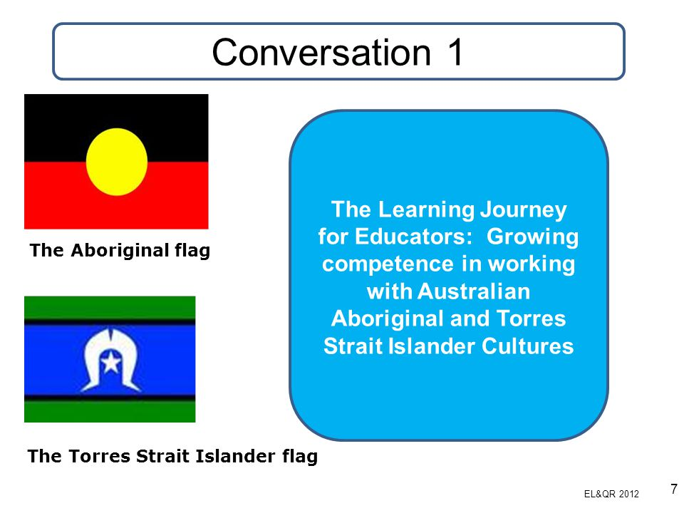 Conversation 1 The Learning Journey for Educators: Growing competence in working with Australian Aboriginal and Torres Strait Islander Cultures.