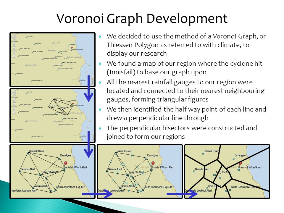 Voronoi Graph Development