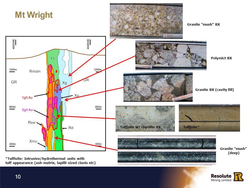 Mt Wright Granite mush BX Polymict BX Granite BX (cavity fill)