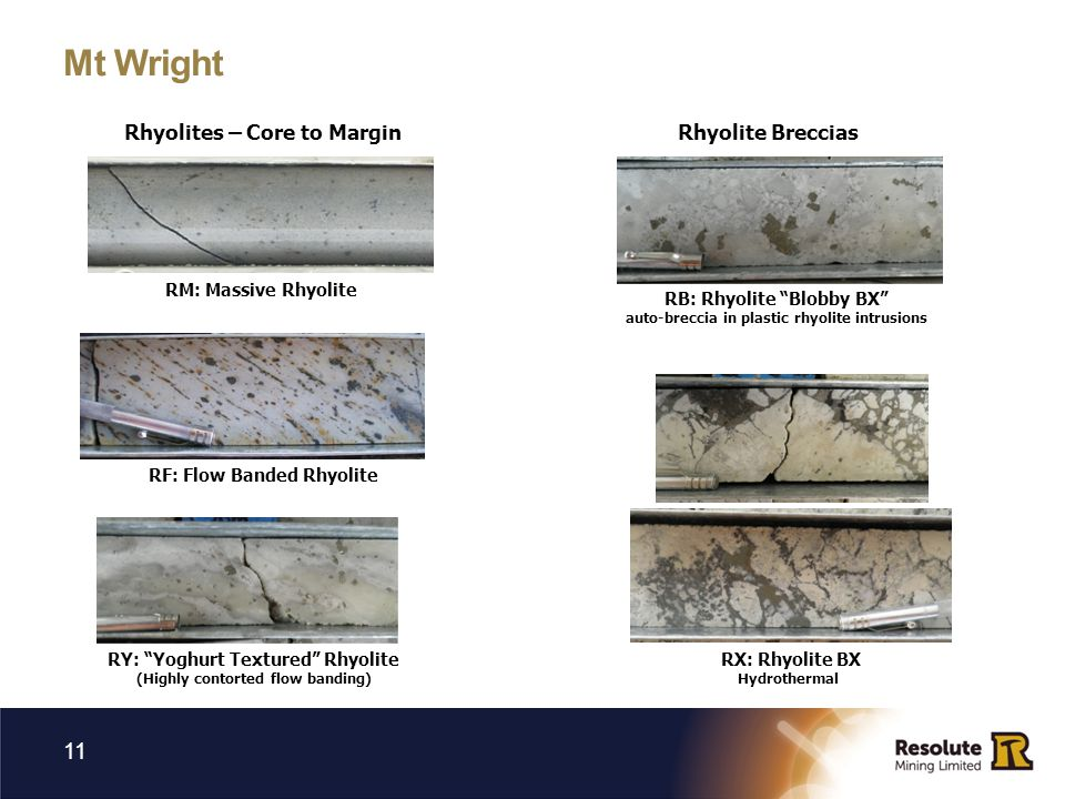 Mt Wright Rhyolites – Core to Margin Rhyolite Breccias
