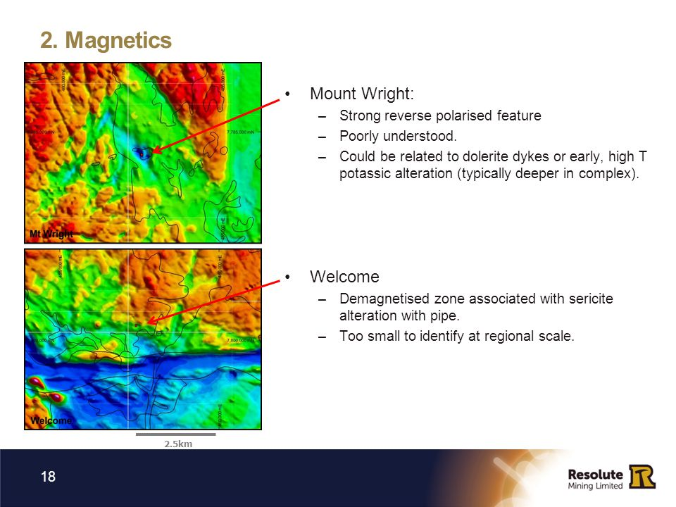 2. Magnetics Mount Wright: Welcome Strong reverse polarised feature