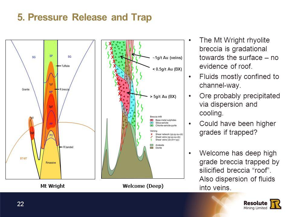 5. Pressure Release and Trap