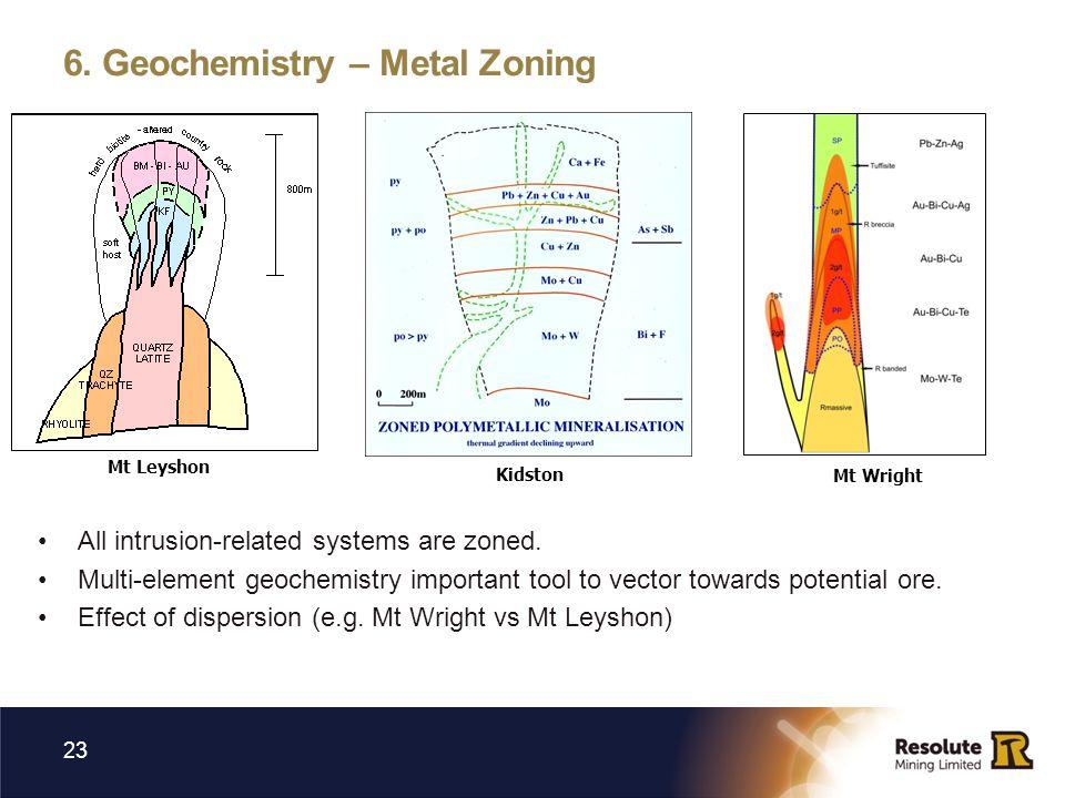 6. Geochemistry – Metal Zoning