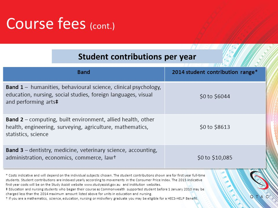 Student contributions per year 2014 student contribution range*