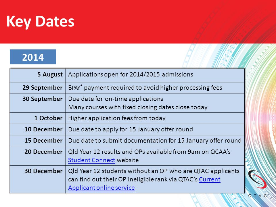Key Dates 2014 5 August Applications open for 2014/2015 admissions