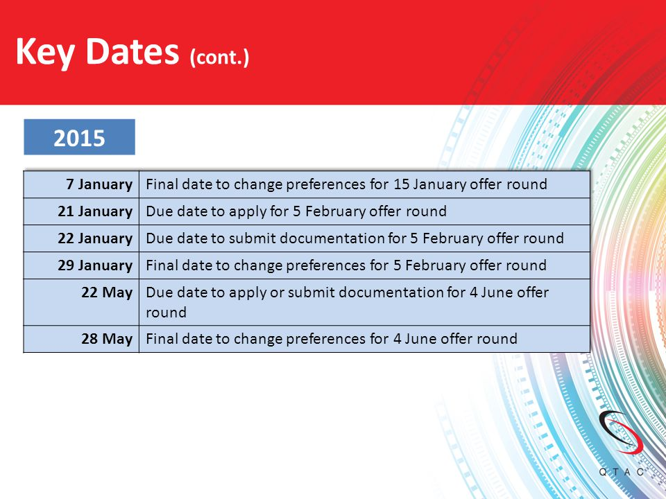 Key Dates (cont.) 2015 7 January