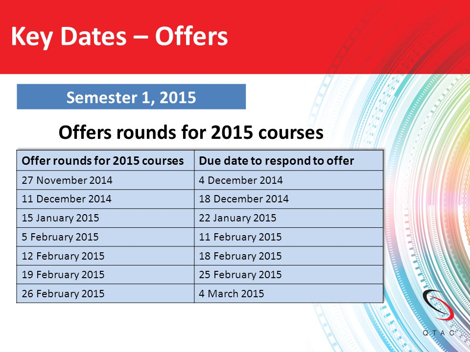 Key Dates – Offers Offers rounds for 2015 courses Semester 1, 2015