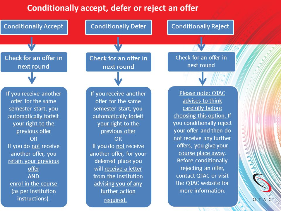 Conditionally accept, defer or reject an offer