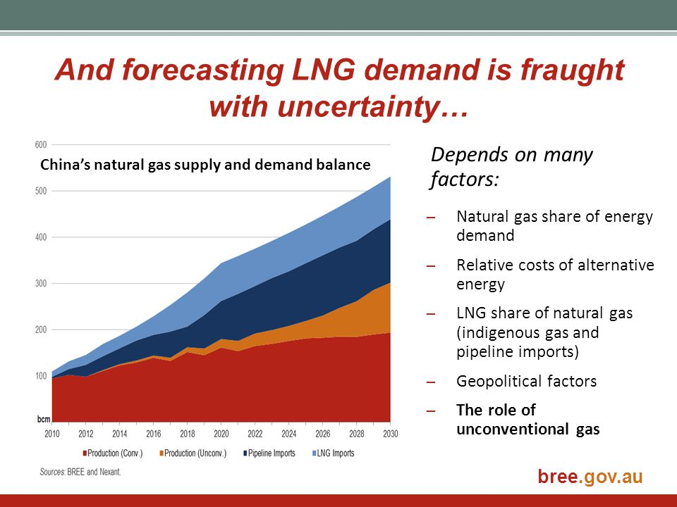 And forecasting LNG demand is fraught with uncertainty…