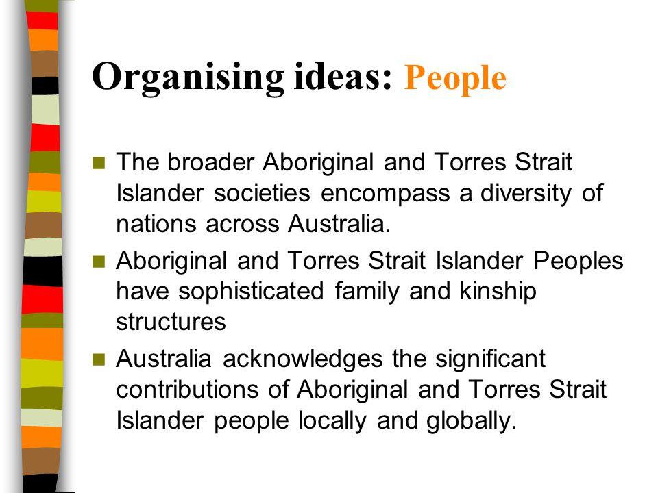 Organising ideas: People