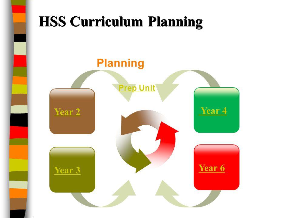 HSS Curriculum Planning