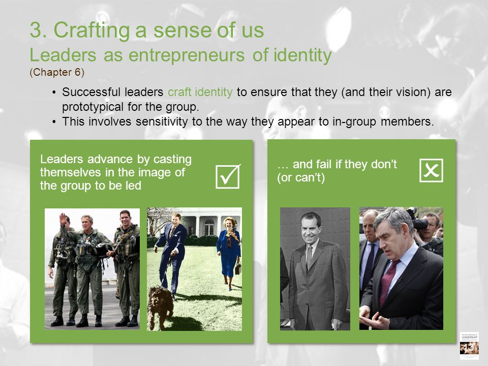 3. Crafting a sense of us Leaders as entrepreneurs of identity (Chapter 6)