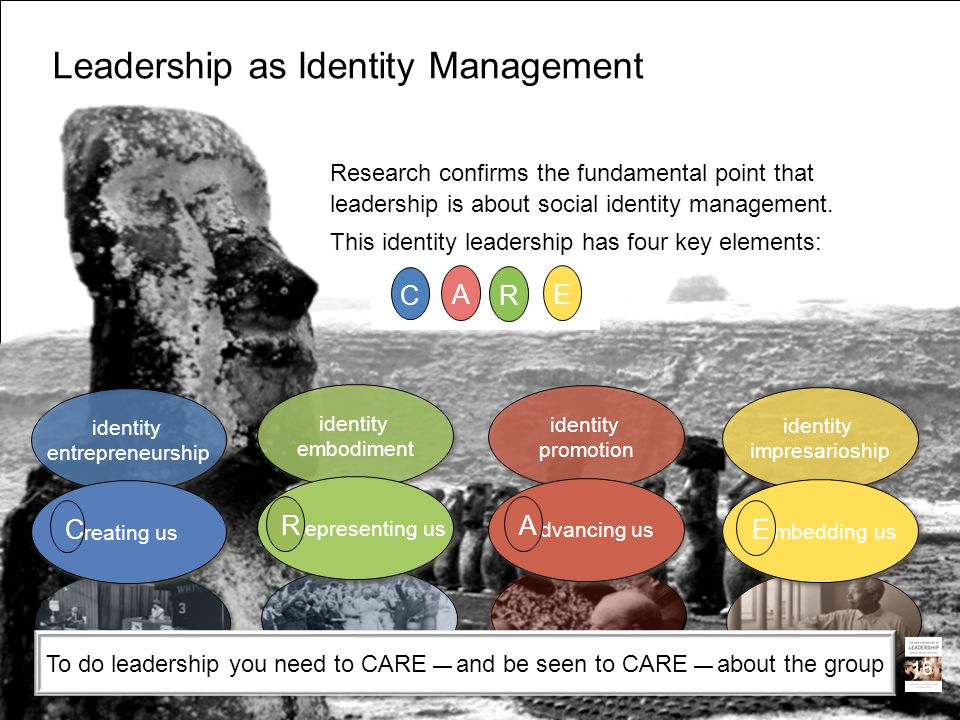 Leadership as Identity Management