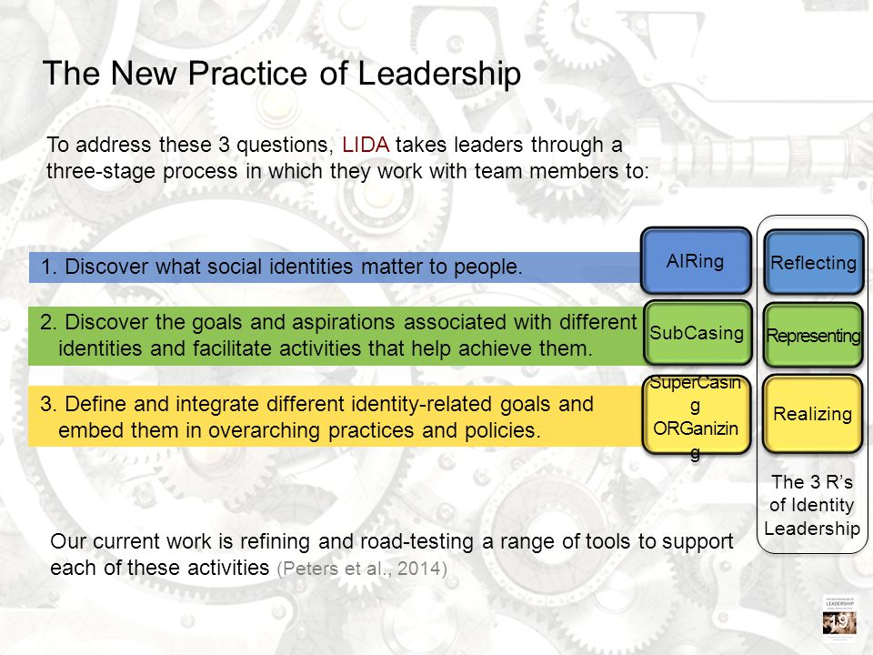 The 3 R's of Identity Leadership