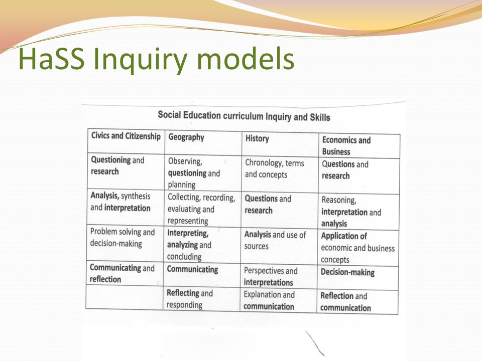 HaSS Inquiry models