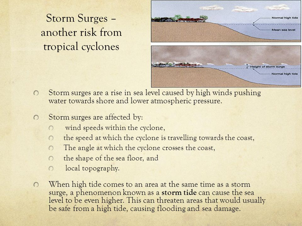 Storm Surges – another risk from tropical cyclones
