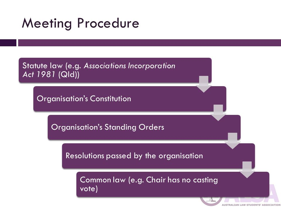 Meeting Procedure Statute law (e.g. Associations Incorporation Act 1981 (Qld)) Organisation's Constitution.