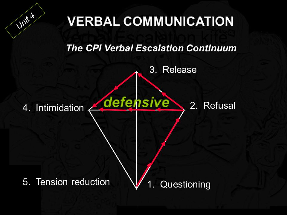 Verbal Escalation kite