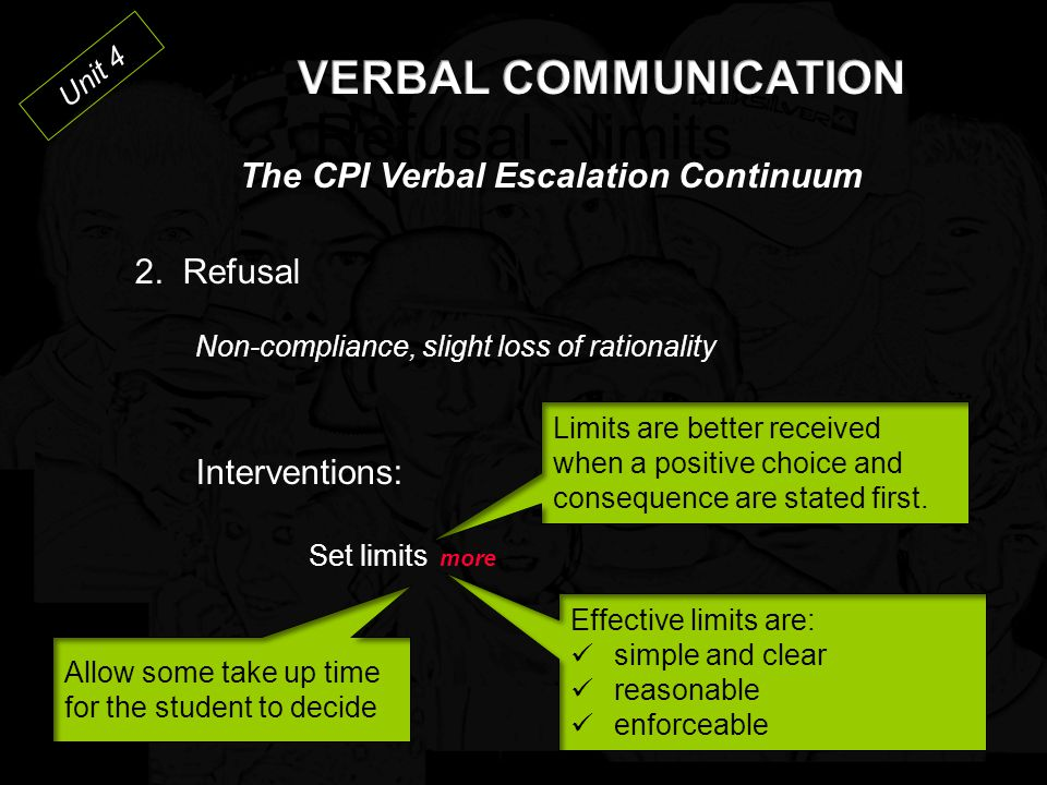 Refusal - limits VERBAL COMMUNICATION