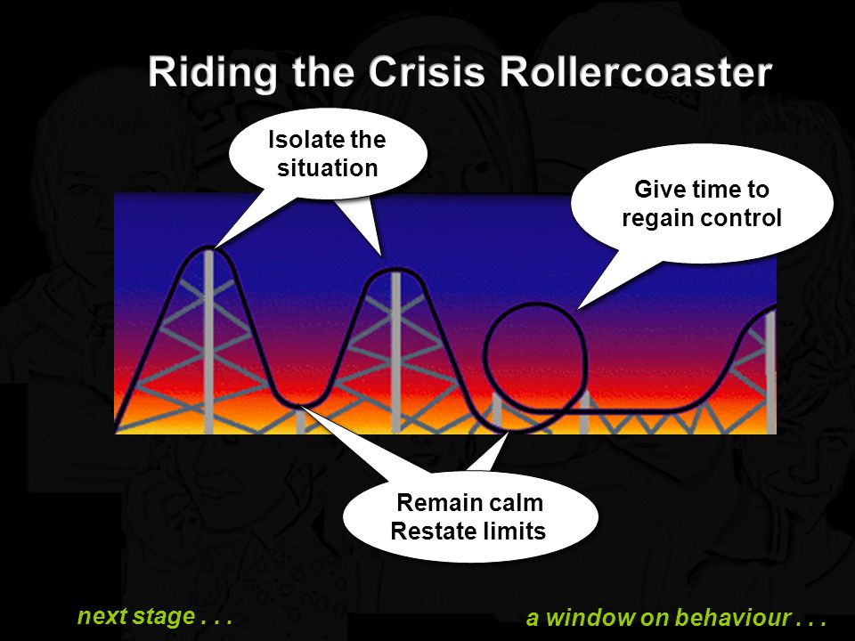 Riding the Crisis Rollercoaster Give time to regain control