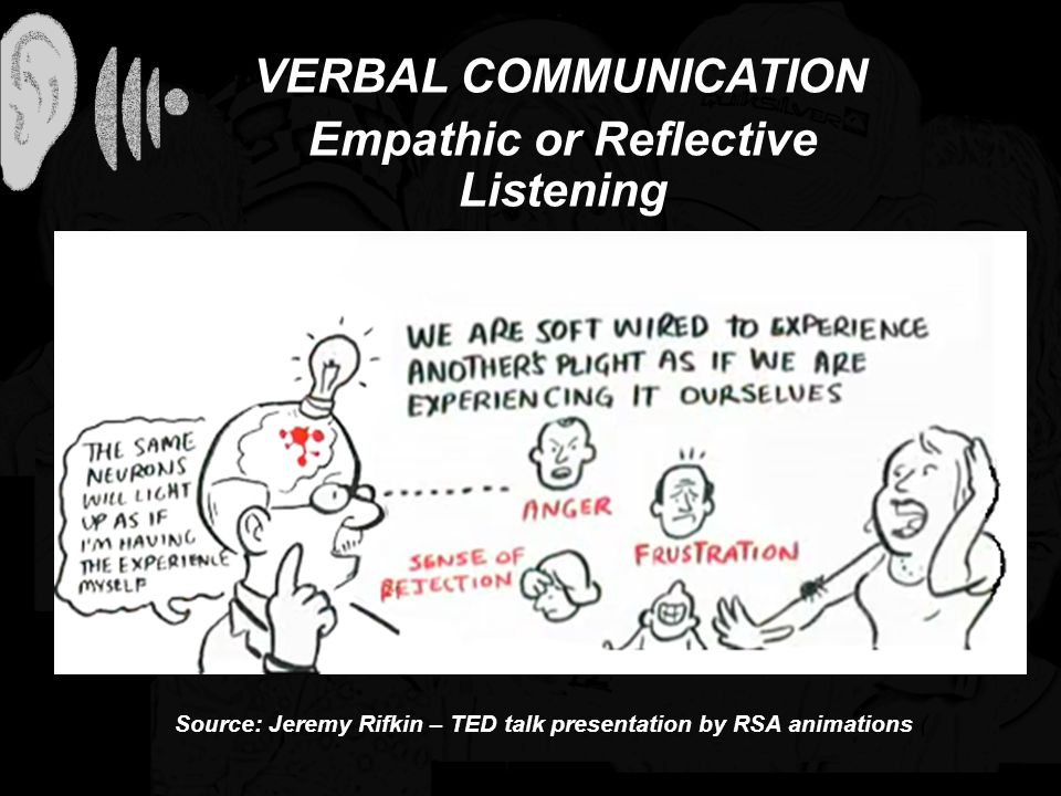 VERBAL COMMUNICATION Empathic or Reflective Listening