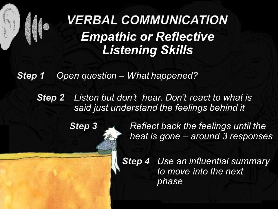 Empathic or Reflective Listening Skills