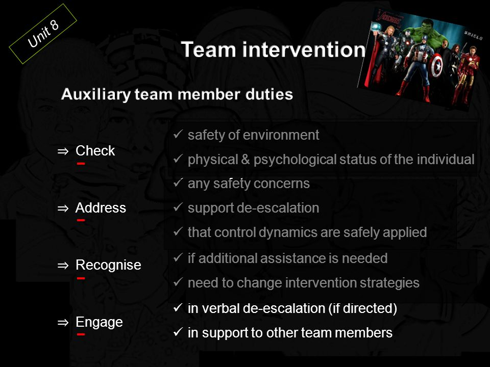 Team intervention Auxiliary team member duties Unit 8 Check Address