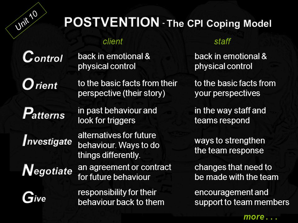 C O P I N G POSTVENTION - The CPI Coping Model ontrol rient atterns