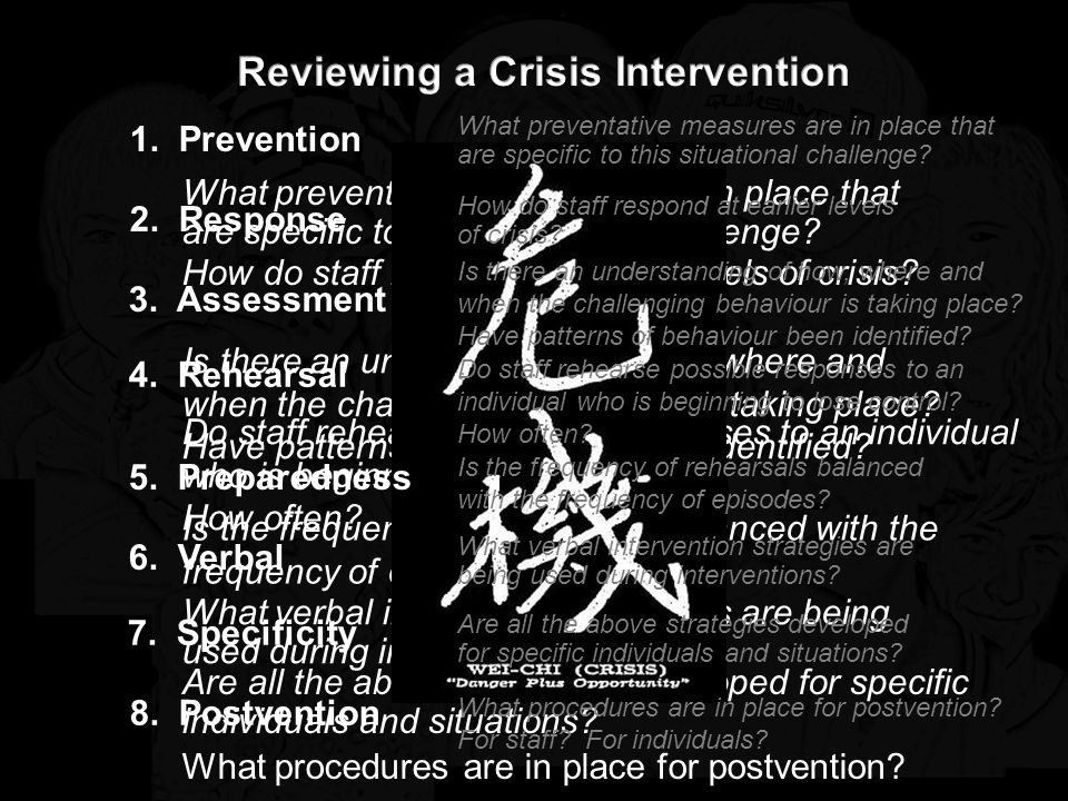 Reviewing a Crisis Intervention
