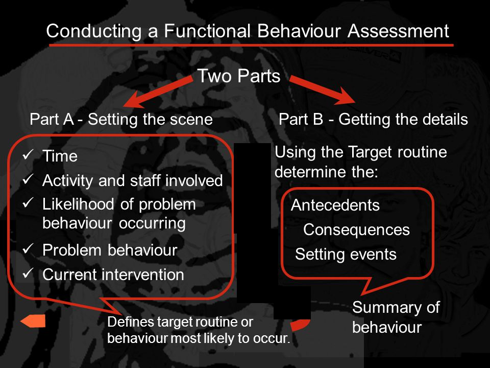 Conducting a Functional Behaviour Assessment