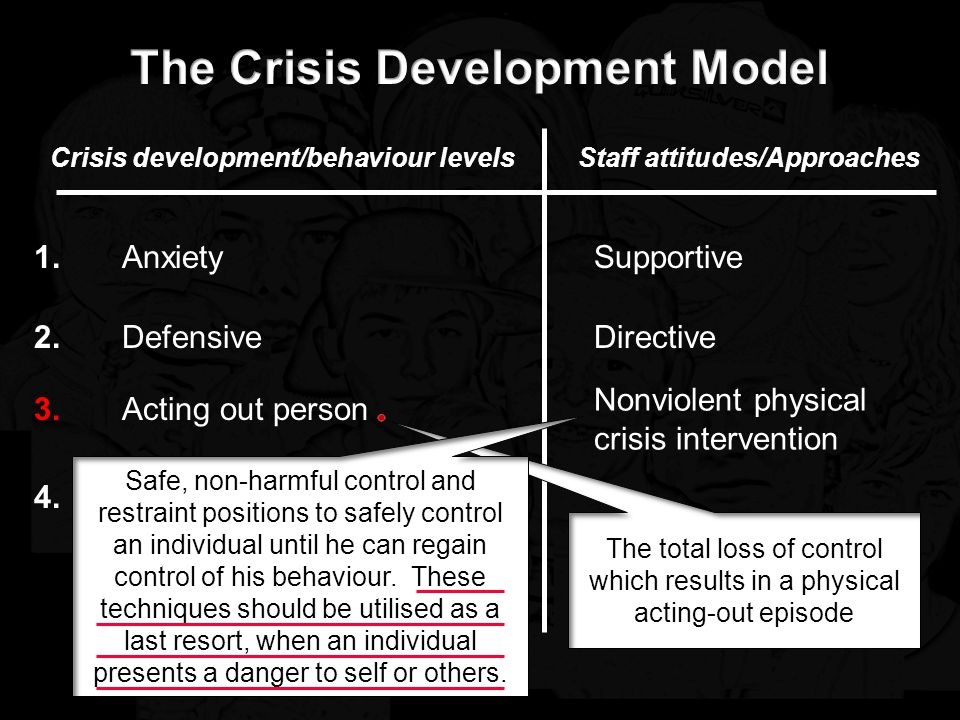 The Crisis Development Model