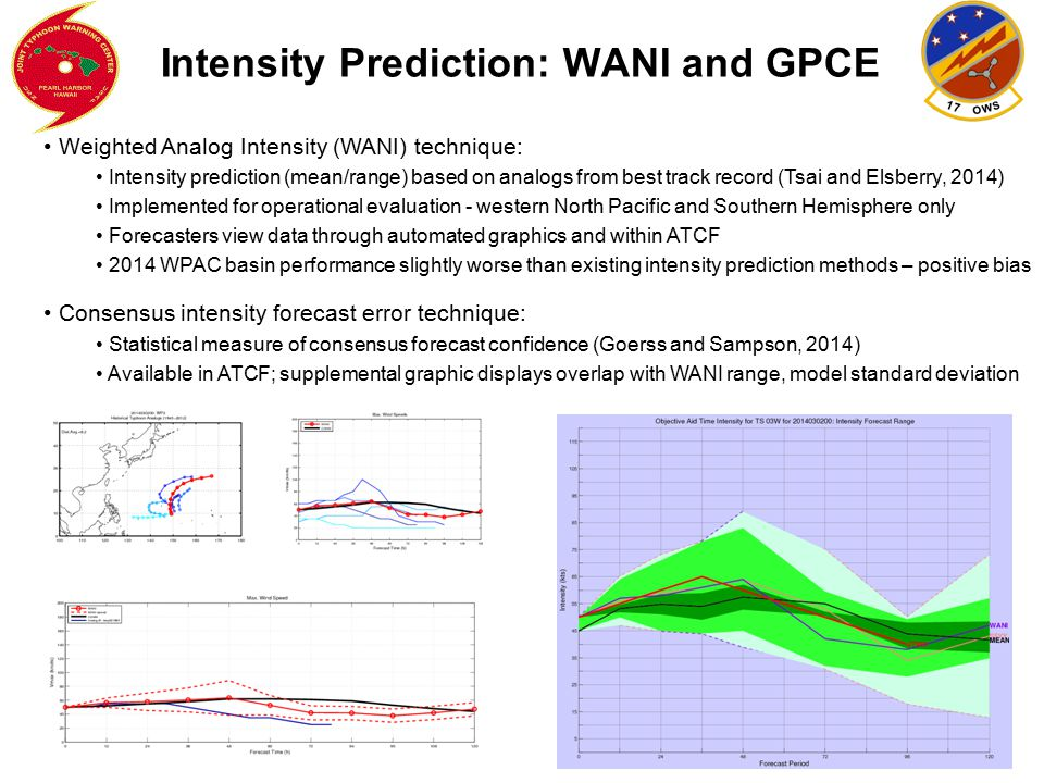 Intensity Prediction: WANI and GPCE