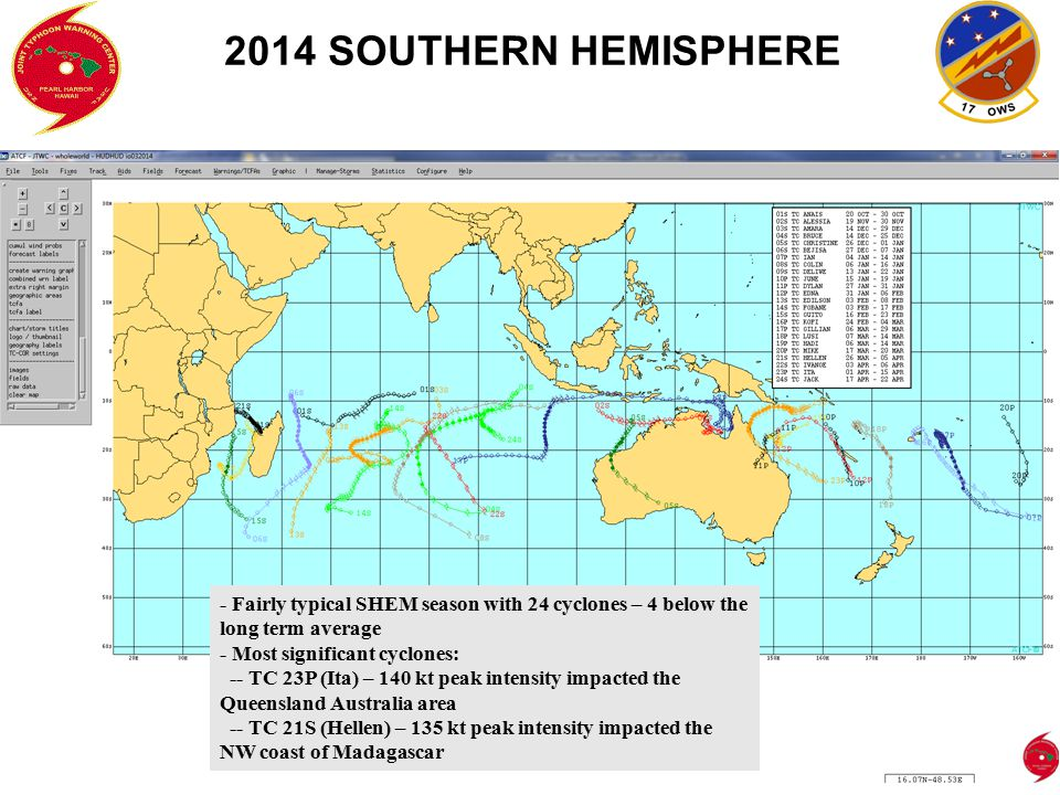 2014 SOUTHERN HEMISPHERE - Fairly typical SHEM season with 24 cyclones – 4 below the long term average.