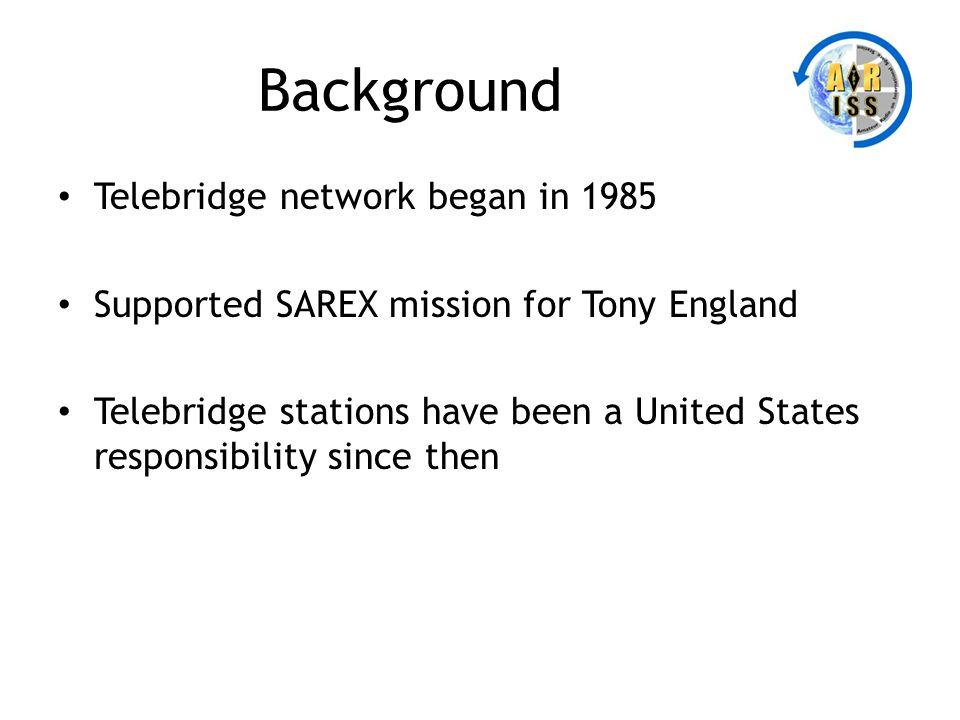 Background Telebridge network began in 1985