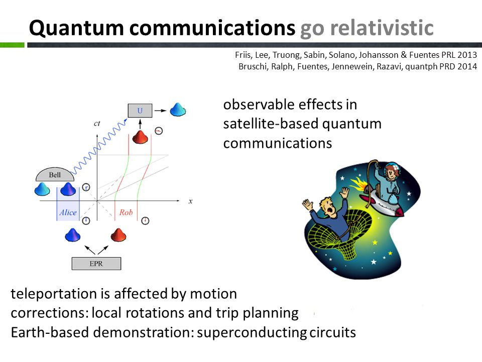 Quantum communications go relativistic
