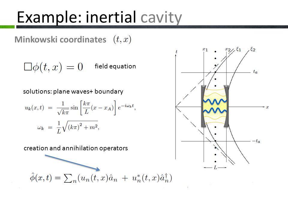 Minkowski coordinates
