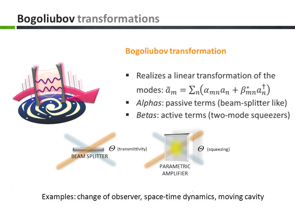 Bogoliubov transformations