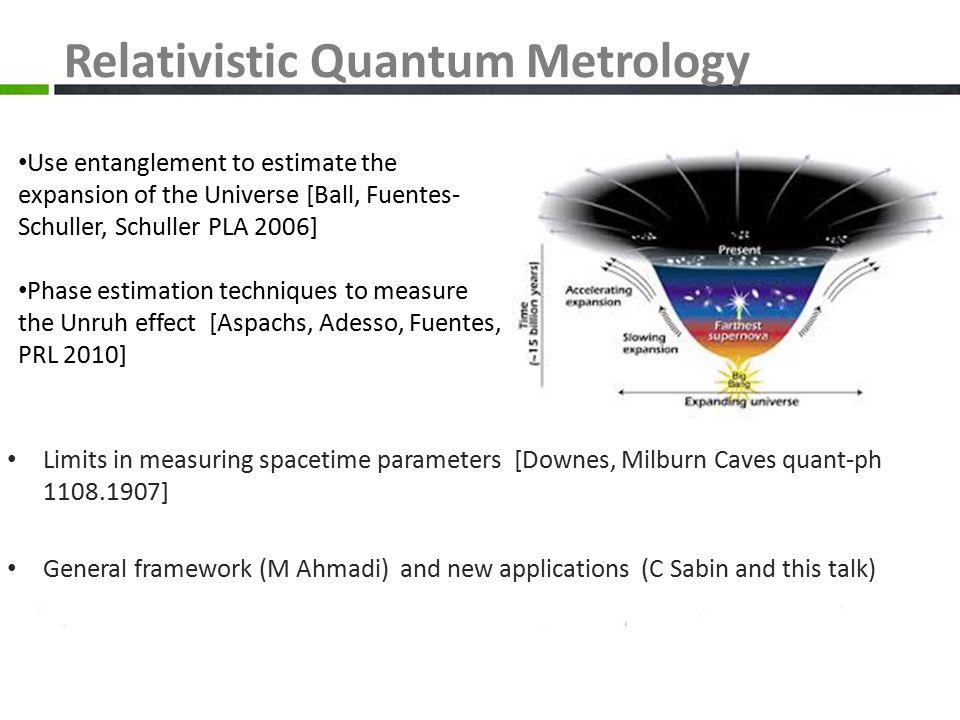 Relativistic Quantum Metrology