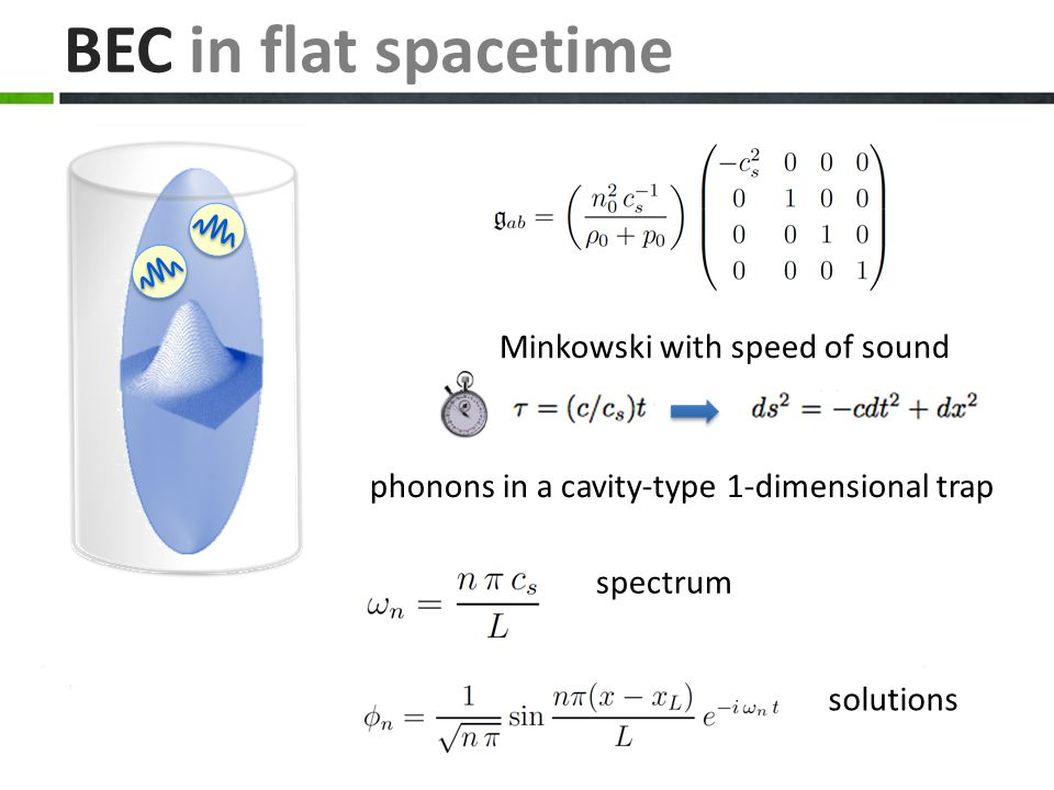 BEC in flat spacetime Minkowski with speed of sound