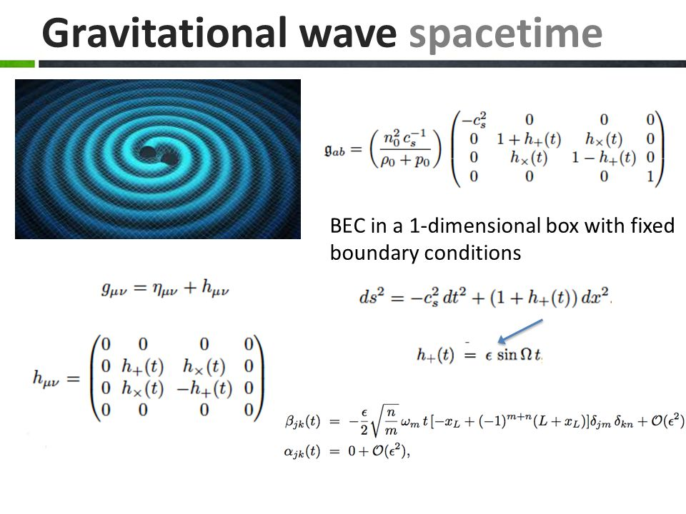 Gravitational wave spacetime