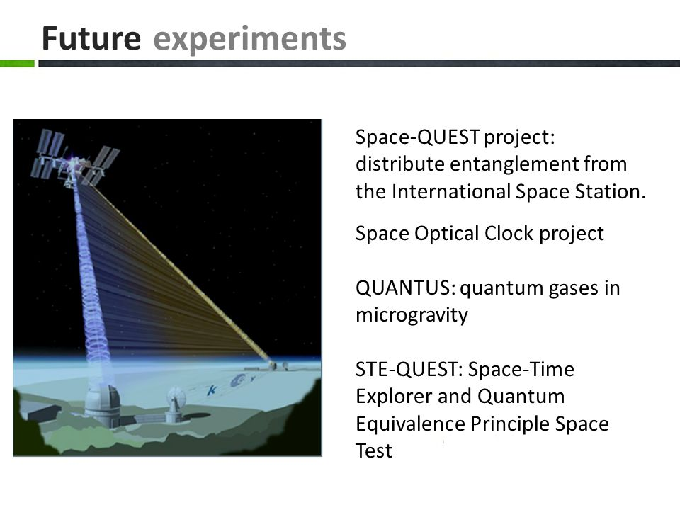 Future experiments Space-QUEST project: distribute entanglement from the International Space Station.