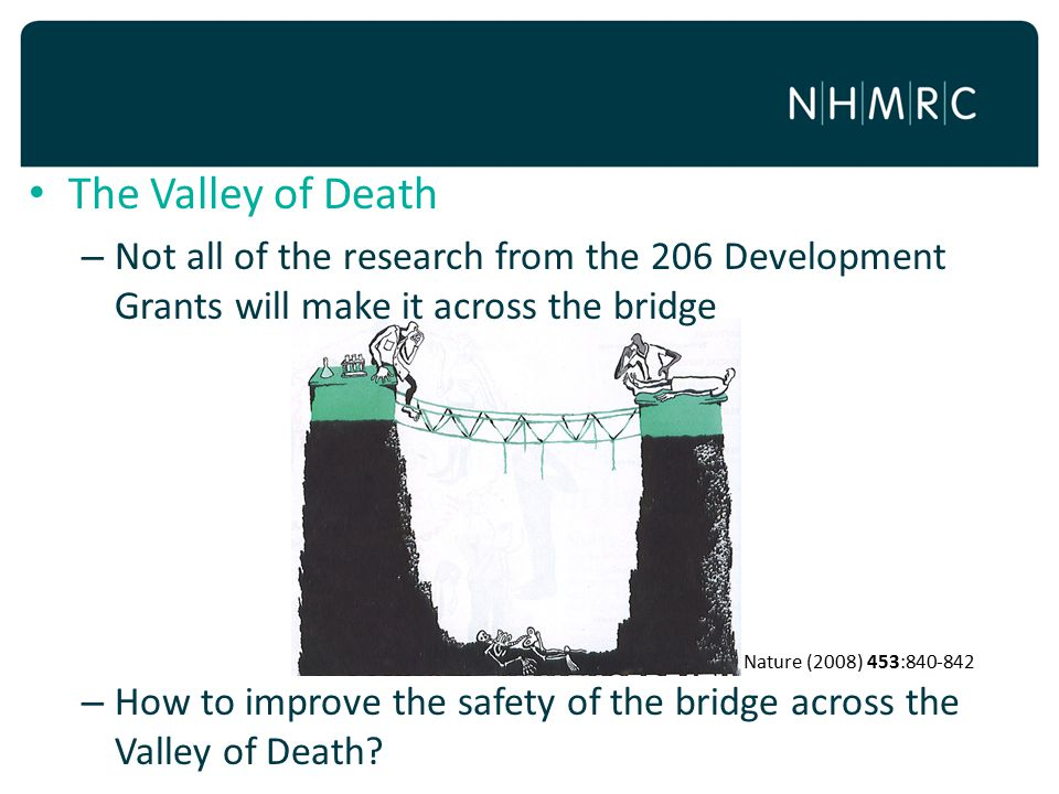 The Valley of Death Not all of the research from the 206 Development Grants will make it across the bridge.